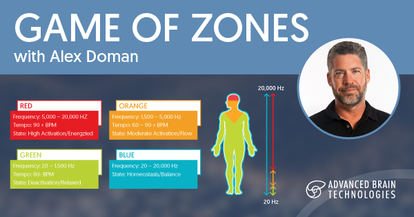 Game of Zones Podcast with Alex Doman